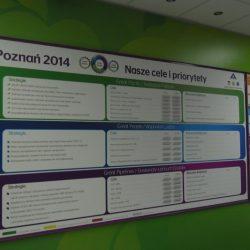 tablice magnetyczne informacyjne Poznań